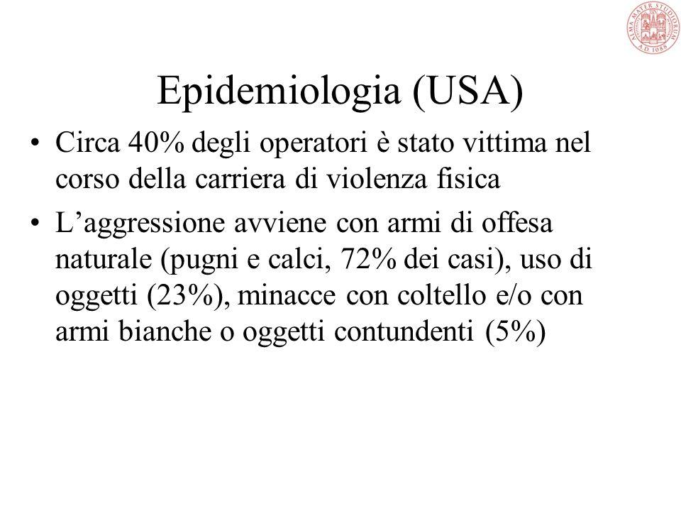Epidemiologia 10% dei pazienti ricoverati manifesta comportamenti aggressivi Maggiore incidenza nei soggetti giovani di sesso maschile con diagnosi di