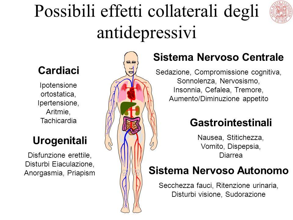 Effetti Collaterali Antidepressivi