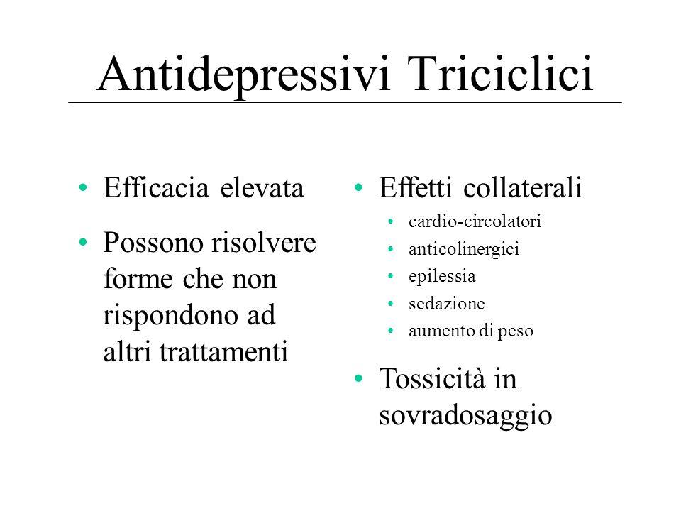 Cardiaci Ipotensione ortostatica, Ipertensione, Aritmie, Tachicardia Urogenitali Disfunzione erettile, Disturbi Eiaculazione, Anorgasmia, Priapism Sis