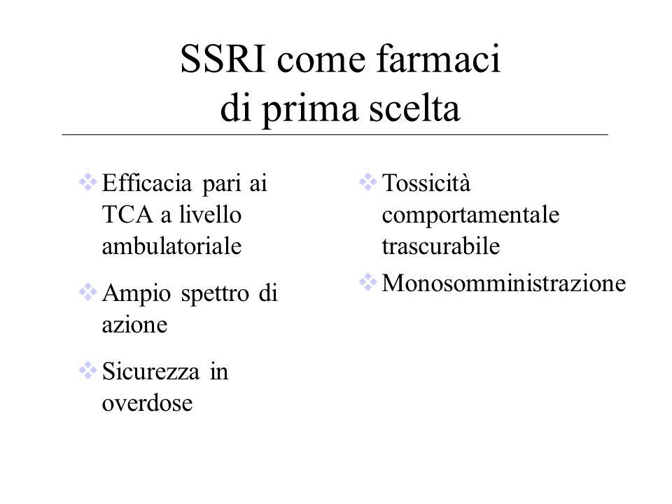 AD: Tossicità da sovradosaggio Studi di tossicologia clinica hanno documentato un elevato indice di tossicità per gli AD Triciclici, rispetto ad altre