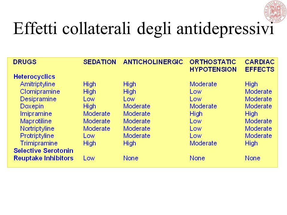 Effetti collaterali degli altri farmaci AD Venlafaxina: attività mista 5HT/NAergica: nausea, vomito,vertigini, cefalea, insonnia. Reboxetina: attività