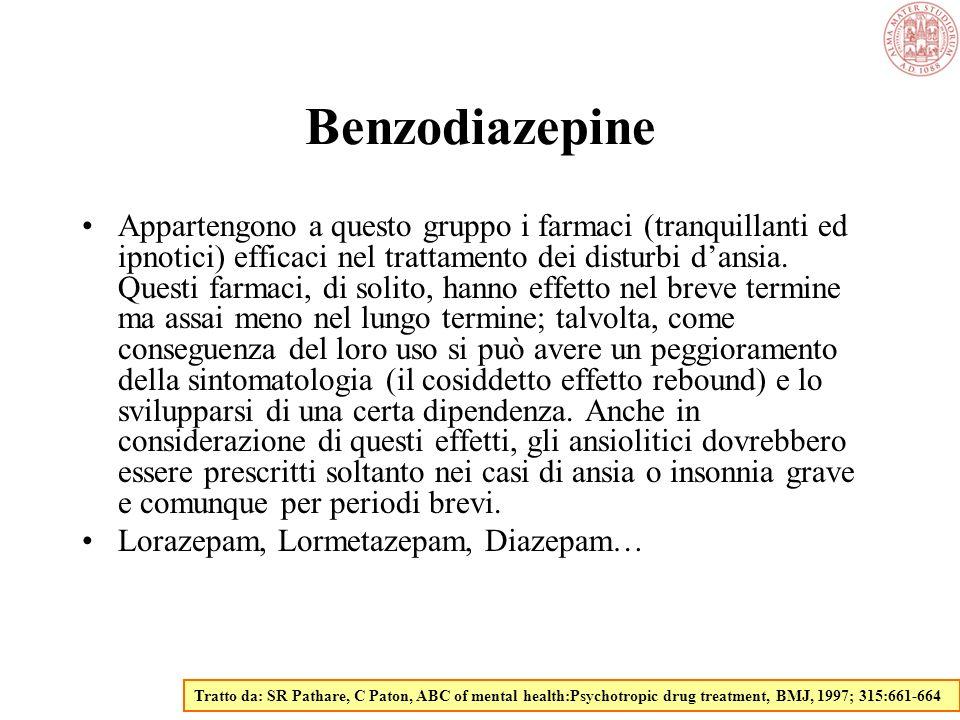 Esempi di Interazione Ciclosporina, Cisapride, Ritonavir, Metadone (3A4) - Fluvoxamina Amiodarone (2D6) - Fluoxetina, Paroxetina Teofillina, Clozapina