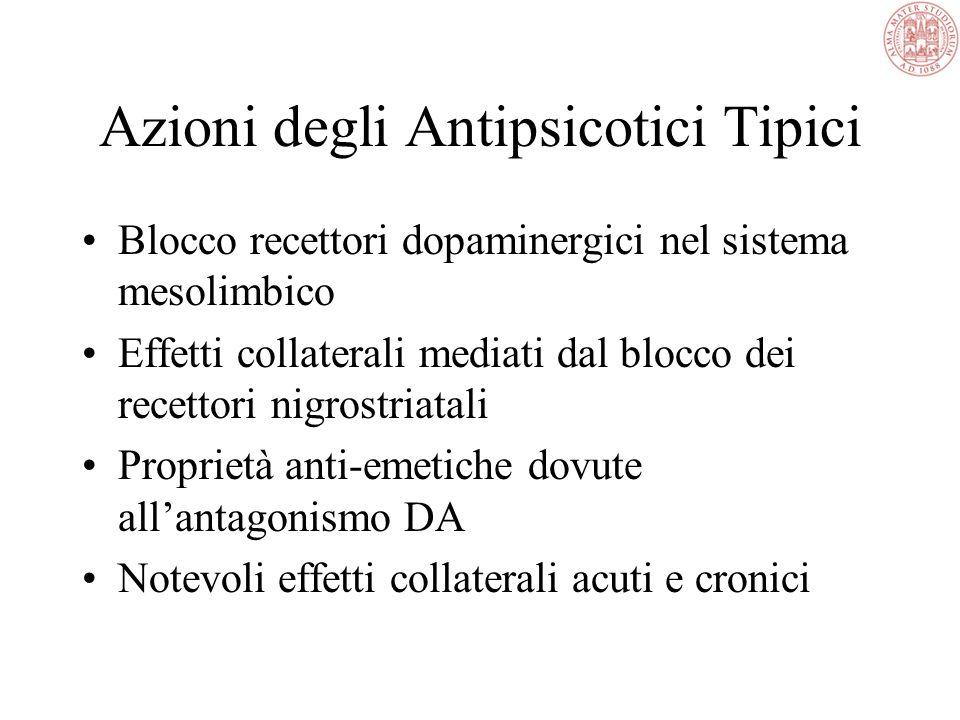 Antipsicotici Tipici –Fenotiazine-clorpromazina (alifatica), tioridazina (piperidina) –butirrofenoni-aloperidolo, droperidolo –tioxanteni-flupentixolo