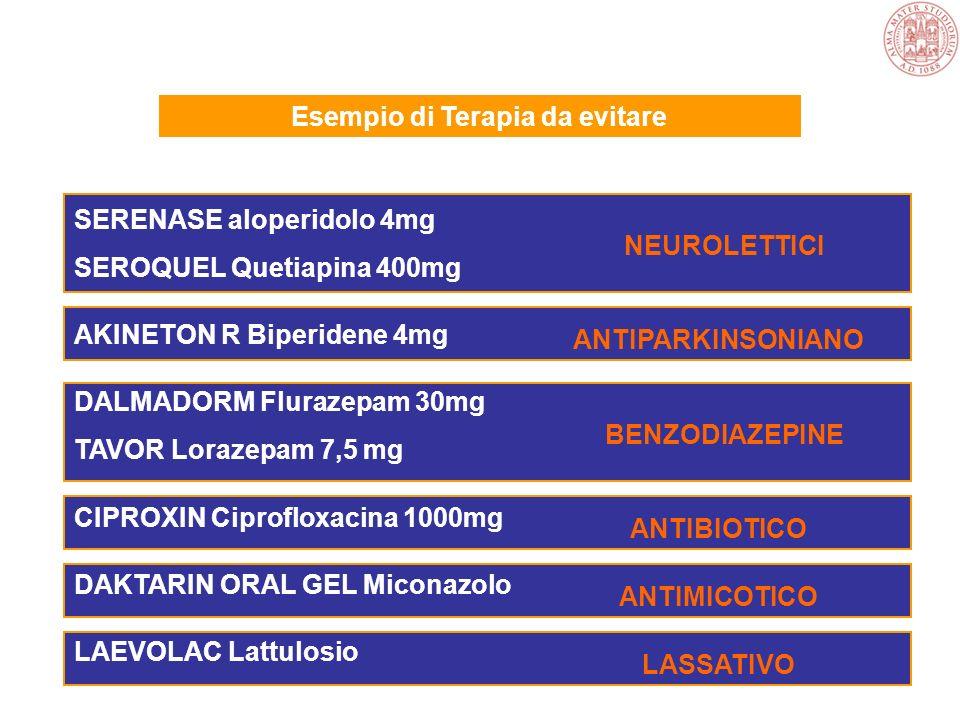 LASSATIVOANTIMICOTICOANTIBIOTICO BENZODIAZEPINE ANTIPARKINSONIANO NEUROLETTICI Esempio di Terapia da evitare SERENASE aloperidolo 4mg SEROQUEL Quetiapina 400mg AKINETON R Biperidene 4mg DALMADORM Flurazepam 30mg TAVOR Lorazepam 7,5 mg CIPROXIN Ciprofloxacina 1000mg DAKTARIN ORAL GEL Miconazolo LAEVOLAC Lattulosio