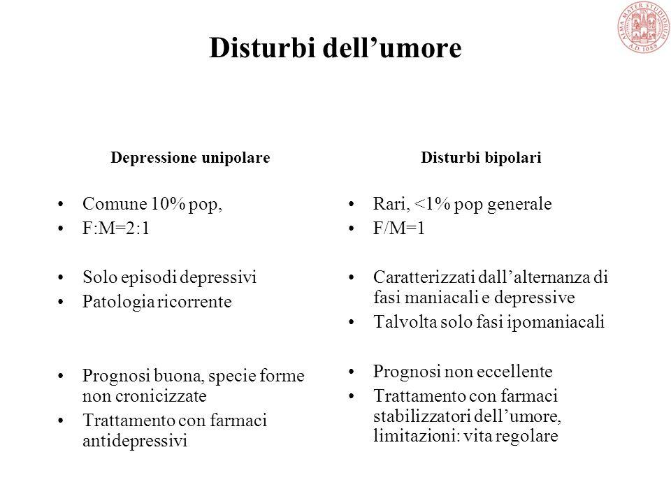 Depressione e mania umore normale depressione mania Umore basso, triste Astenia, disinteresse Coercizione di attività e contatti Umore elevato, eufori