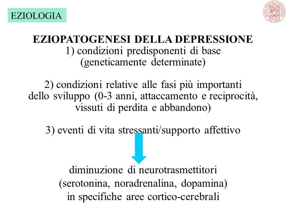 Eziologia della depressione Fattori genetici Fattori genetici Fattori evolutivi Fattori evolutivi Tratti di carattere e stili di vita Tratti di caratt
