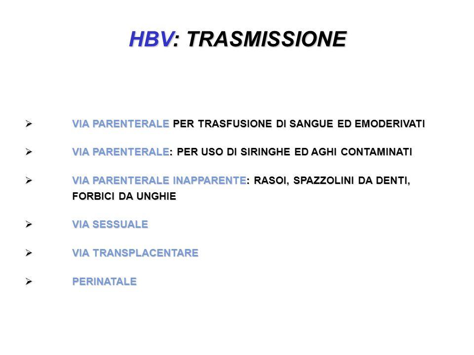 HBV: TRASMISSIONE VIA PARENTERALE PER TRASFUSIONE DI SANGUE ED EMODERIVATI VIA PARENTERALE PER TRASFUSIONE DI SANGUE ED EMODERIVATI VIA PARENTERALE: P