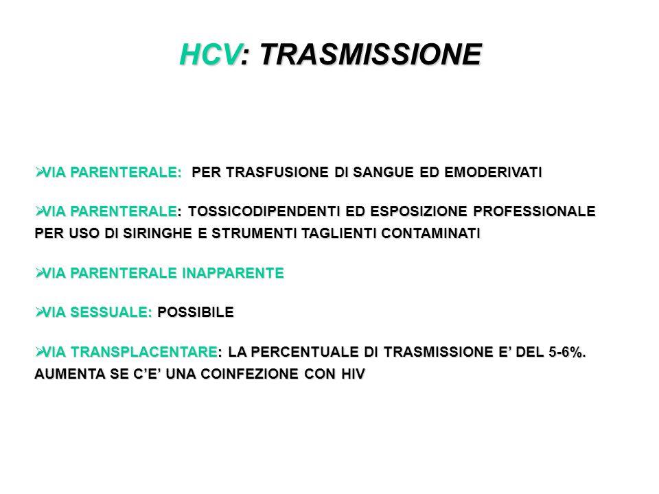 HCV: TRASMISSIONE VIA PARENTERALE: PER TRASFUSIONE DI SANGUE ED EMODERIVATI VIA PARENTERALE: PER TRASFUSIONE DI SANGUE ED EMODERIVATI VIA PARENTERALE: TOSSICODIPENDENTI ED ESPOSIZIONE PROFESSIONALE PER USO DI SIRINGHE E STRUMENTI TAGLIENTI CONTAMINATI VIA PARENTERALE: TOSSICODIPENDENTI ED ESPOSIZIONE PROFESSIONALE PER USO DI SIRINGHE E STRUMENTI TAGLIENTI CONTAMINATI VIA PARENTERALE INAPPARENTE VIA PARENTERALE INAPPARENTE VIA SESSUALE: POSSIBILE VIA SESSUALE: POSSIBILE VIA TRANSPLACENTARE: LA PERCENTUALE DI TRASMISSIONE E DEL 5-6%.