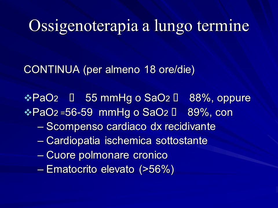 Ossigenoterapia a lungo termine CONTINUA (per almeno 18 ore/die) PaO 2 55 mmHg o SaO 2 88%, oppure PaO 2 55 mmHg o SaO 2 88%, oppure PaO 2 = 56-59 mmH
