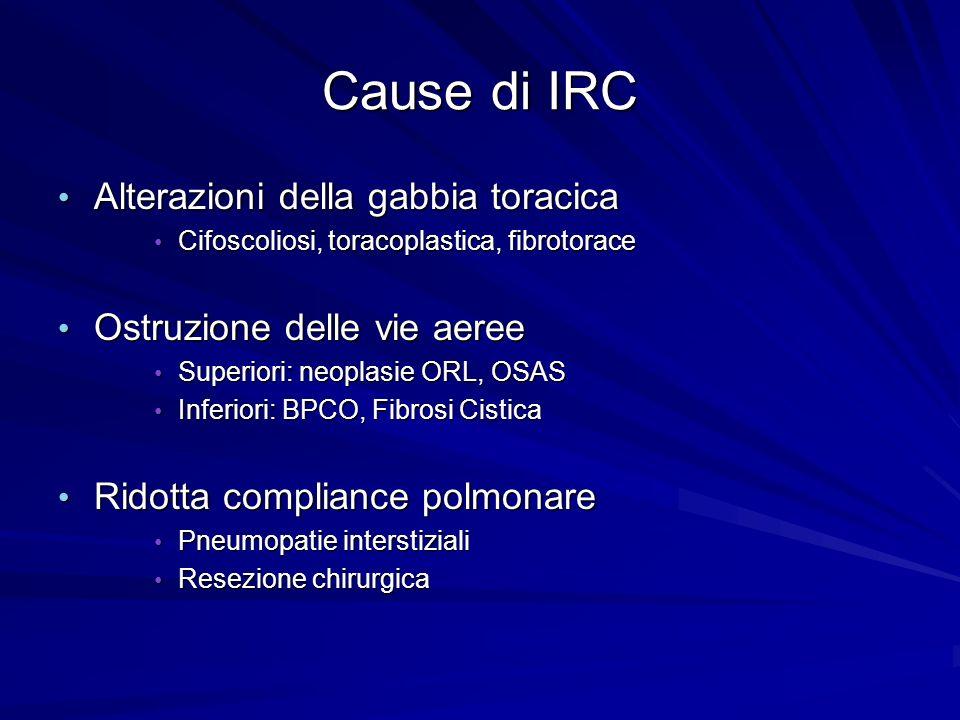 Cause di IRC Alterazioni della gabbia toracica Alterazioni della gabbia toracica Cifoscoliosi, toracoplastica, fibrotorace Cifoscoliosi, toracoplastic