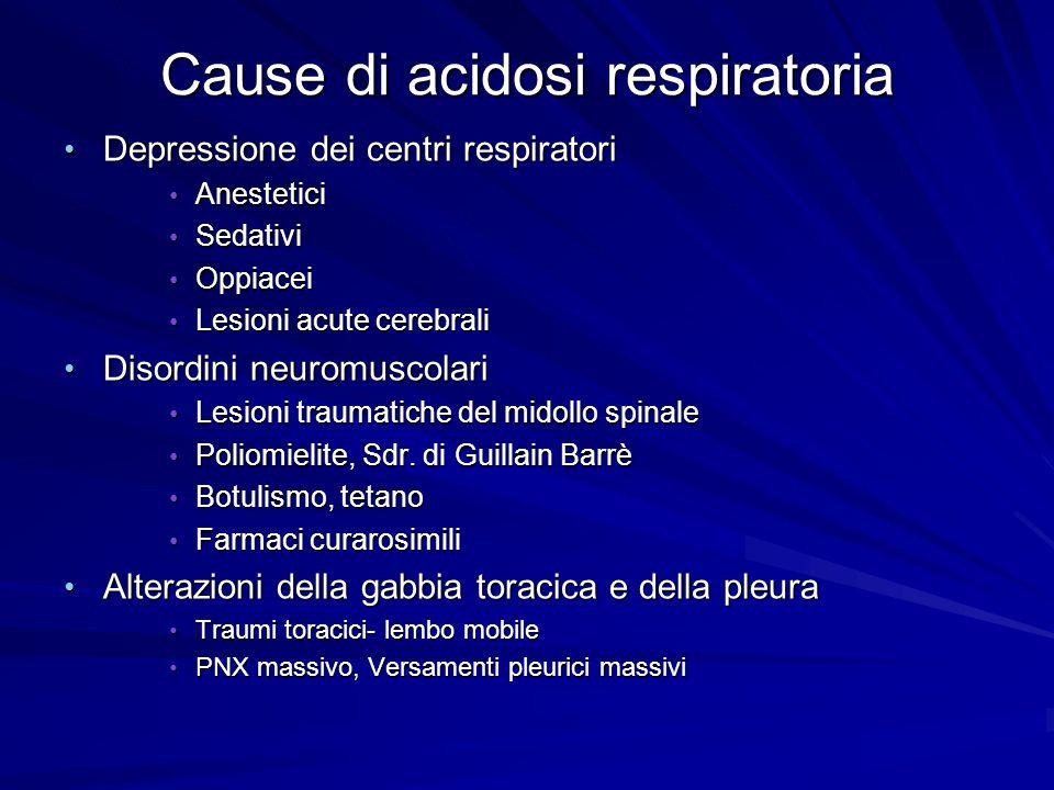 Cause di acidosi respiratoria Depressione dei centri respiratori Depressione dei centri respiratori Anestetici Anestetici Sedativi Sedativi Oppiacei O