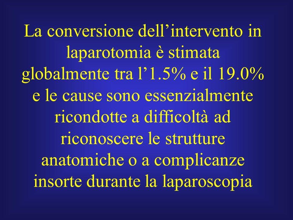 La conversione dellintervento in laparotomia è stimata globalmente tra l1.5% e il 19.0% e le cause sono essenzialmente ricondotte a difficoltà ad rico