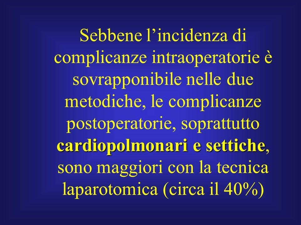 cardiopolmonari e settiche Sebbene lincidenza di complicanze intraoperatorie è sovrapponibile nelle due metodiche, le complicanze postoperatorie, sopr