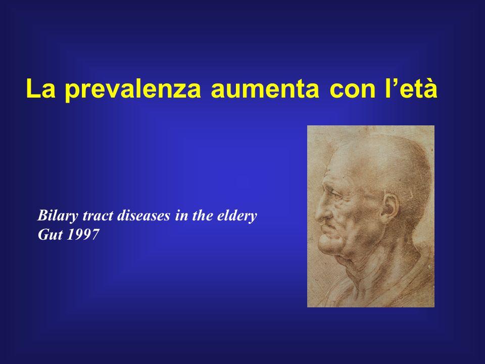 La prevalenza aumenta con letà Bilary tract diseases in the eldery Gut 1997