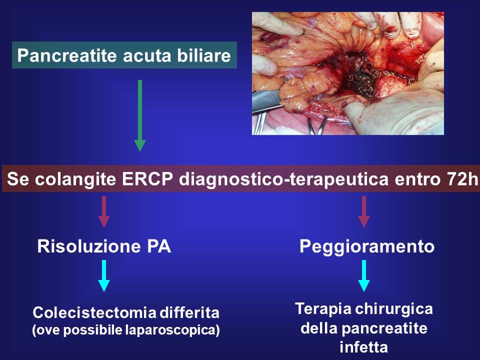 Pancreatite acuta biliare Se colangite ERCP diagnostico-terapeutica entro 72h Risoluzione PA Colecistectomia differita (ove possibile laparoscopica) P