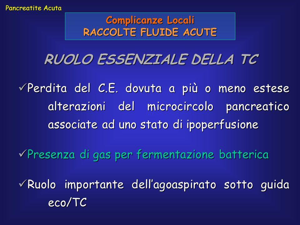 Pancreatite Acuta Complicanze Locali RACCOLTE FLUIDE ACUTE Perdita del C.E. dovuta a più o meno estese alterazioni del microcircolo pancreatico associ