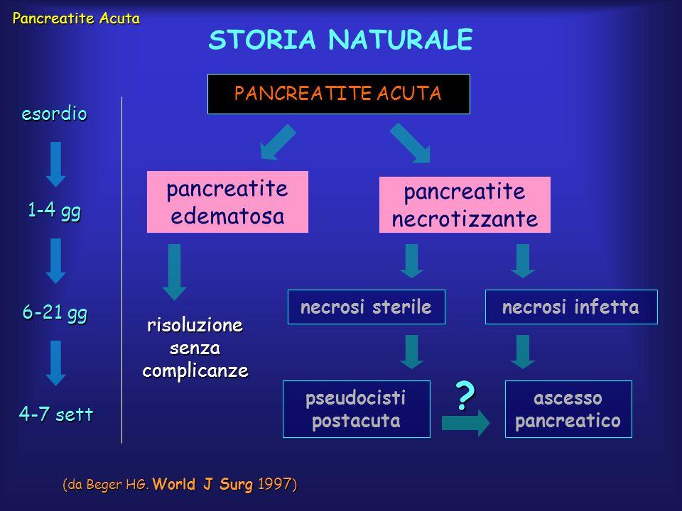 STORIA NATURALE PANCREATITE ACUTA pancreatite edematosa pancreatite necrotizzante necrosi sterilenecrosi infetta pseudocisti postacuta ascesso pancrea