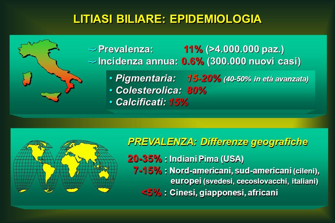 PREVALENZA: Differenze geografiche 20-35% : Indiani Pima (USA) 7-15% : Nord-americani, sud-americani (cileni), europei (svedesi, cecoslovacchi, italia