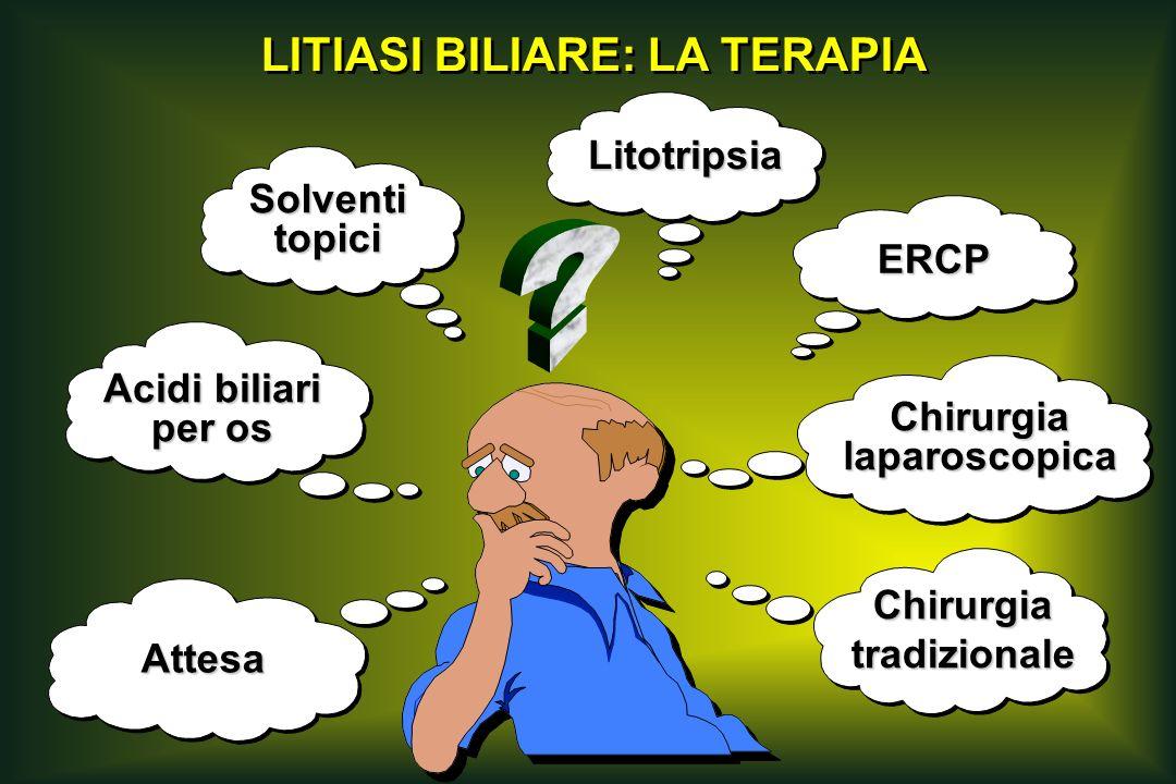 Chirurgiatradizionale Chirurgialaparoscopica ERCP Litotripsia Solventitopici Acidi biliari per os Attesa LITIASI BILIARE: LA TERAPIA