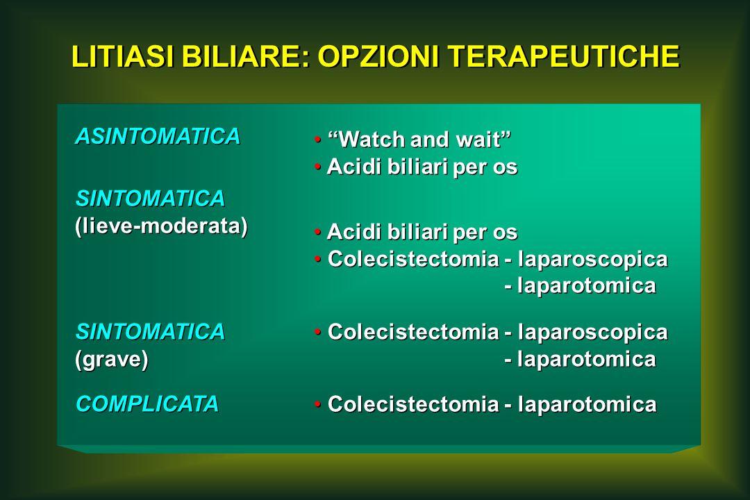 LITIASI BILIARE: OPZIONI TERAPEUTICHE Colecistectomia - laparotomica COMPLICATA Colecistectomia - laparoscopica - laparotomica Colecistectomia - lapar