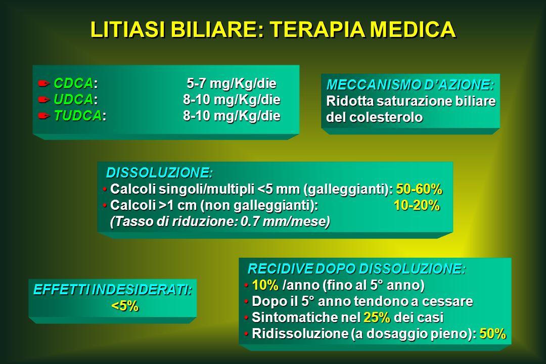 LITIASI BILIARE: TERAPIA MEDICA 2 CDCA: 5-7 mg/Kg/die 2 UDCA:8-10 mg/Kg/die 2 TUDCA:8-10 mg/Kg/die DISSOLUZIONE: DISSOLUZIONE: Calcoli singoli/multipl