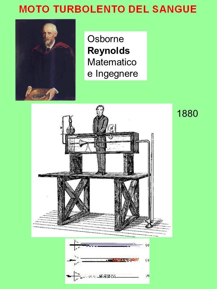 1880 Osborne Reynolds Matematico e Ingegnere