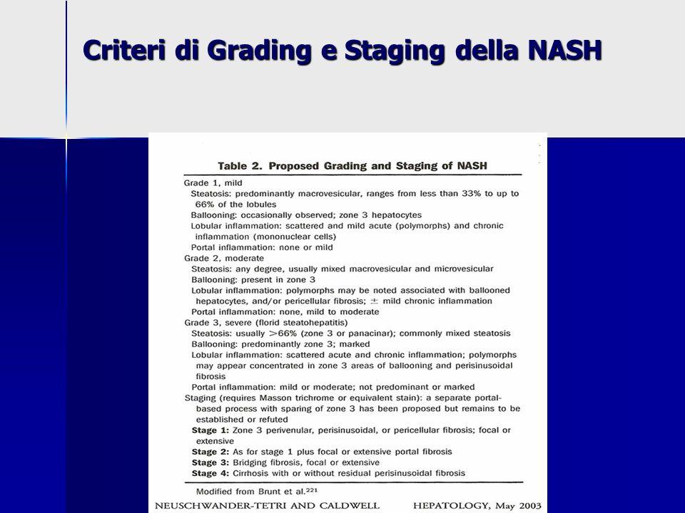 Criteri di Grading e Staging della NASH
