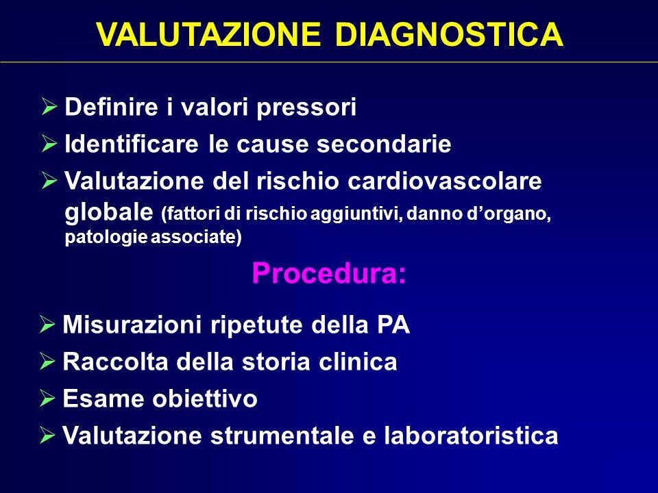 VALUTAZIONE DIAGNOSTICA Definire i valori pressori Identificare le cause secondarie Valutazione del rischio cardiovascolare globale (fattori di rischi