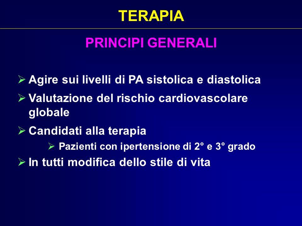 TERAPIA PRINCIPI GENERALI Agire sui livelli di PA sistolica e diastolica Valutazione del rischio cardiovascolare globale Candidati alla terapia Pazien