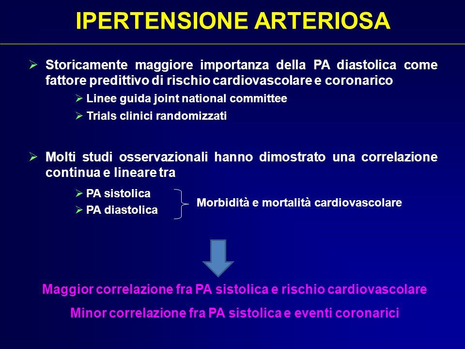 Storicamente maggiore importanza della PA diastolica come fattore predittivo di rischio cardiovascolare e coronarico Linee guida joint national commit