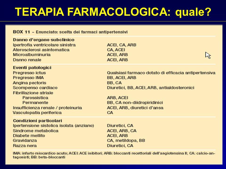 TERAPIA FARMACOLOGICA: quale?