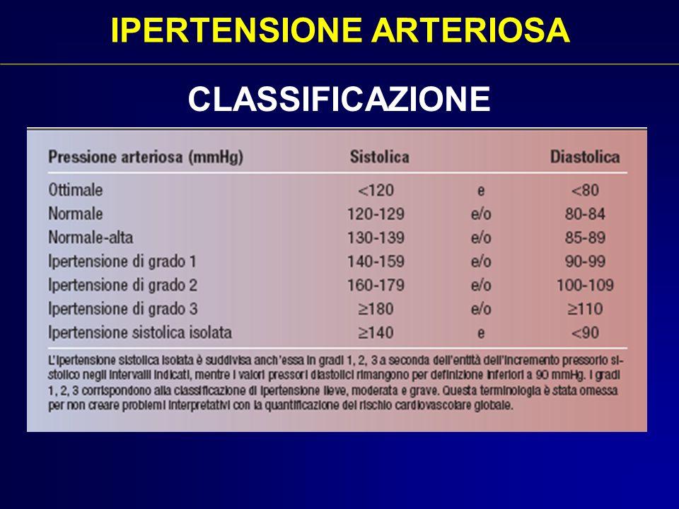 IPERTENSIONE ARTERIOSA CLASSIFICAZIONE