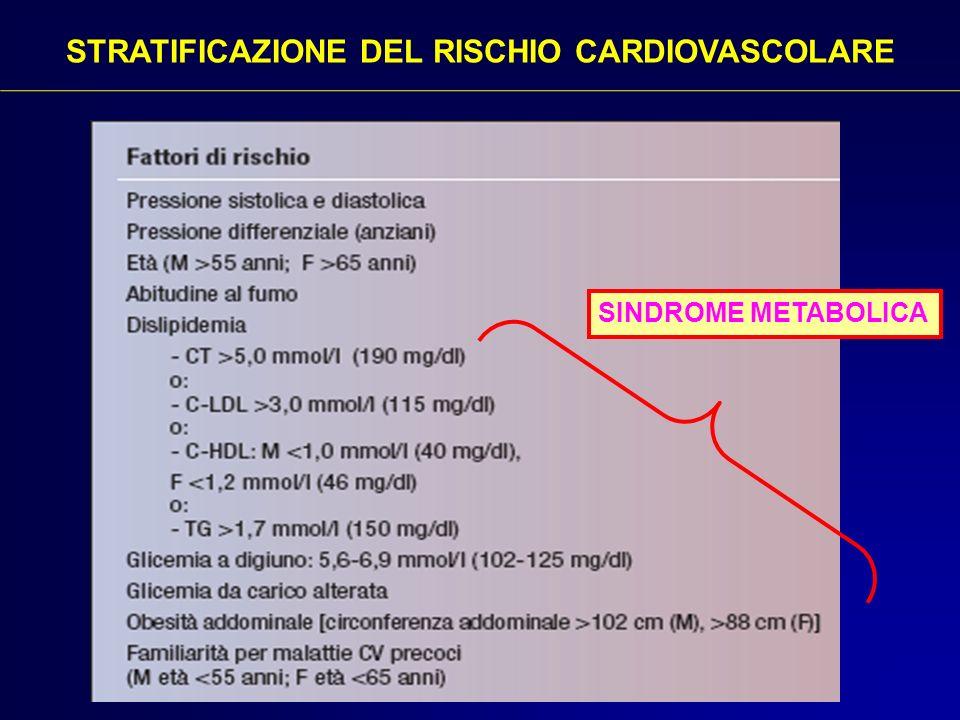 STRATIFICAZIONE DEL RISCHIO CARDIOVASCOLARE SINDROME METABOLICA