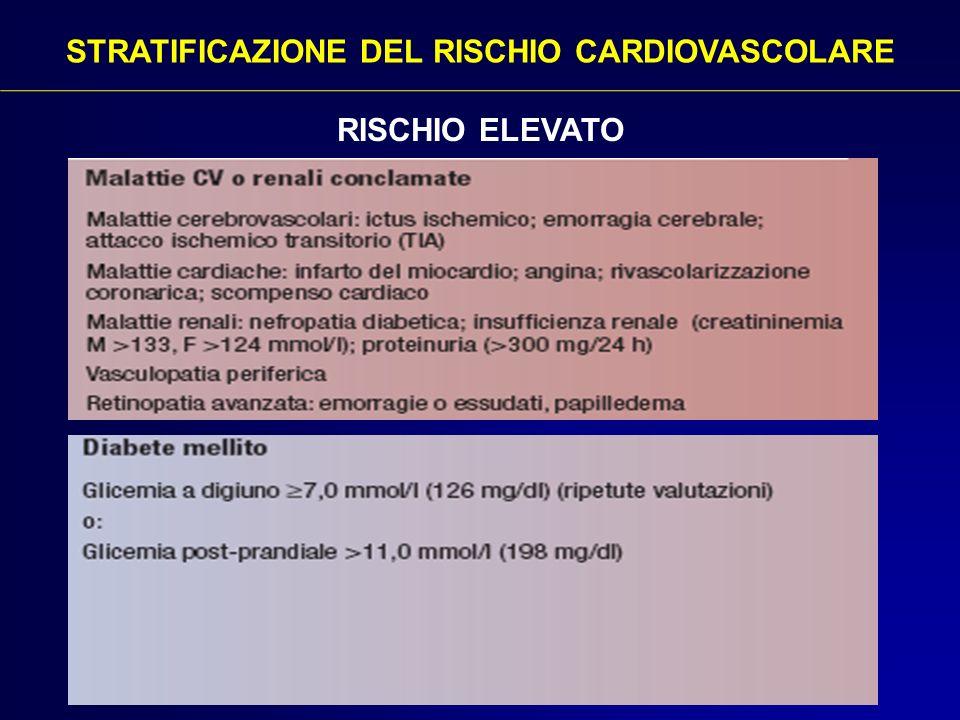 RISCHIO ELEVATO