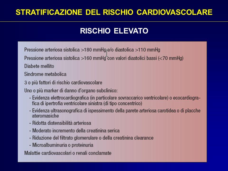 STRATIFICAZIONE DEL RISCHIO CARDIOVASCOLARE RISCHIO ELEVATO