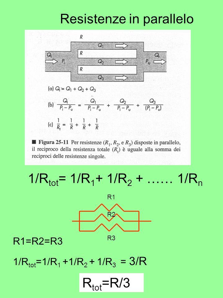 Resistenze in parallelo 1/R tot = 1/R 1 + 1/R 2 + …… 1/R n R1 R2 R3 R1=R2=R3 1/R tot =1/R 1 +1/R 2 + 1/R 3 = 3/R R tot =R/3