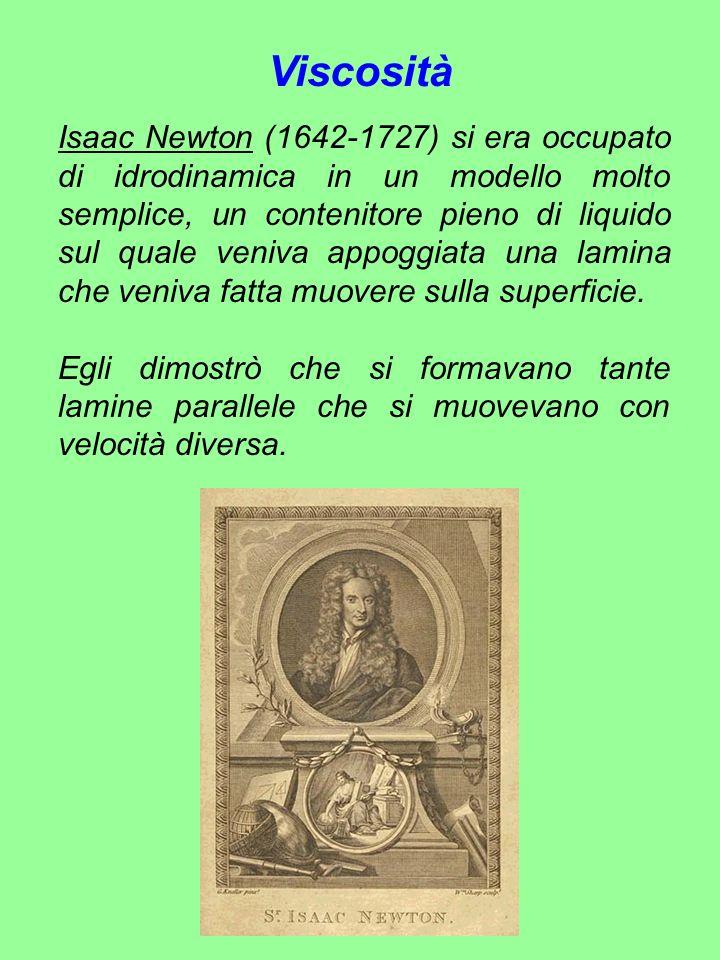 Isaac Newton (1642-1727) si era occupato di idrodinamica in un modello molto semplice, un contenitore pieno di liquido sul quale veniva appoggiata una lamina che veniva fatta muovere sulla superficie.