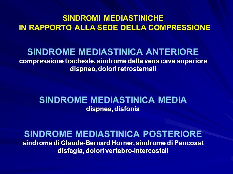 SINDROMI MEDIASTINICHE IN RAPPORTO ALLA SEDE DELLA COMPRESSIONE SINDROME MEDIASTINICA ANTERIORE compressione tracheale, sindrome della vena cava super