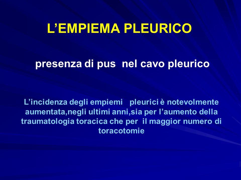 LEMPIEMA PLEURICO presenza di pus nel cavo pleurico Lincidenza degli empiemi pleurici è notevolmente aumentata,negli ultimi anni,sia per laumento dell