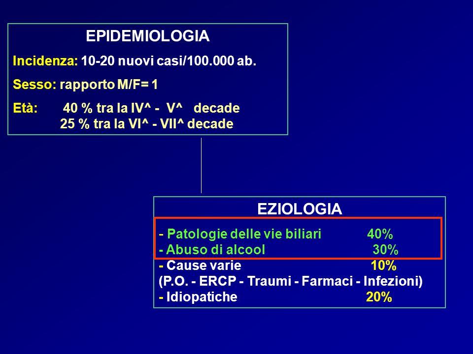 EPIDEMIOLOGIA Incidenza: 10-20 nuovi casi/100.000 ab. Sesso: rapporto M/F= 1 Età: 40 % tra la IV^ - V^ decade 25 % tra la VI^ - VII^ decade EZIOLOGIA