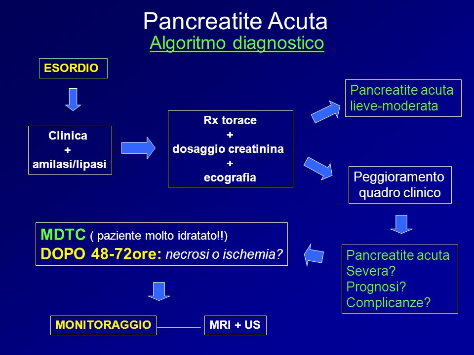 ESORDIO Clinica + amilasi/lipasi MDTC ( paziente molto idratato!!) DOPO 48-72ore: necrosi o ischemia? MONITORAGGIOMRI + US Pancreatite acuta lieve-mod