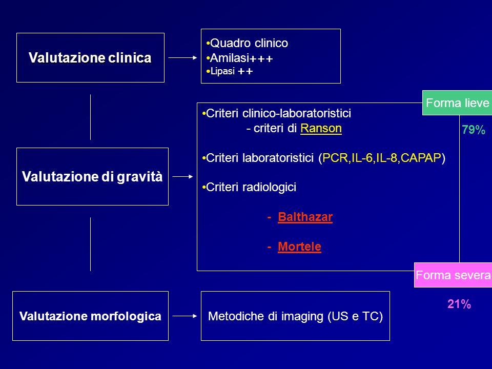 Valutazione clinica Quadro clinico Amilasi +++ Lipasi ++ Valutazione di gravità Criteri clinico-laboratoristici - criteri di Ranson Criteri laboratori