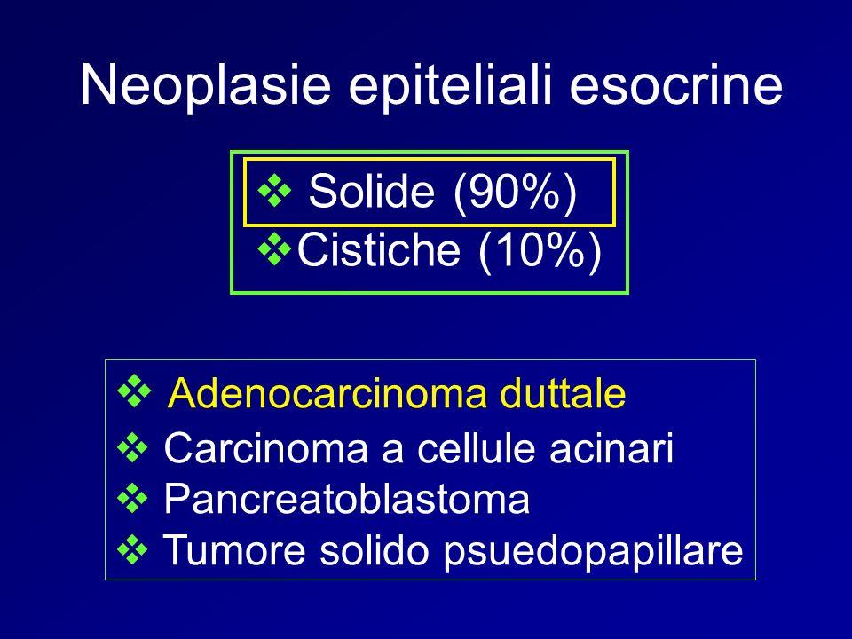Neoplasie epiteliali esocrine Solide (90%) Cistiche (10%) Adenocarcinoma duttale Carcinoma a cellule acinari Pancreatoblastoma Tumore solido psuedopap