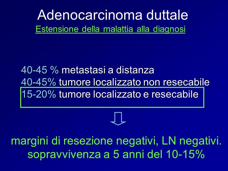 40-45 % metastasi a distanza 40-45% tumore localizzato non resecabile 15-20% tumore localizzato e resecabile Adenocarcinoma duttale margini di resezio