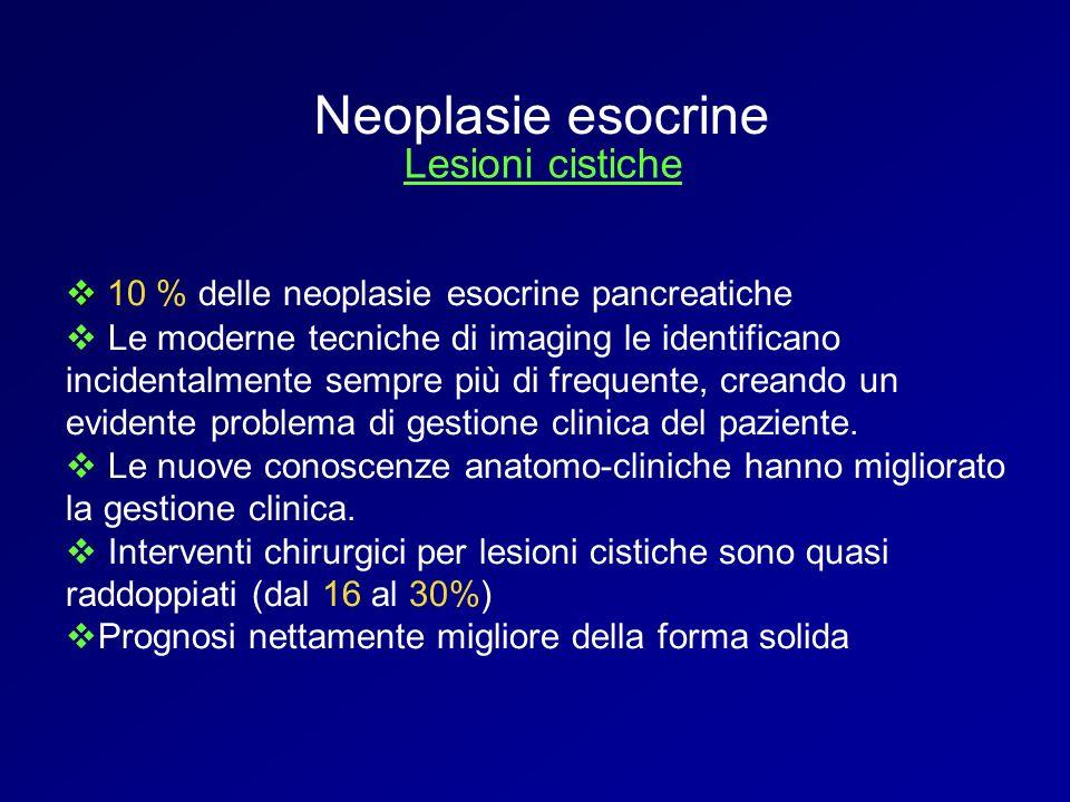 10 % delle neoplasie esocrine pancreatiche Le moderne tecniche di imaging le identificano incidentalmente sempre più di frequente, creando un evidente