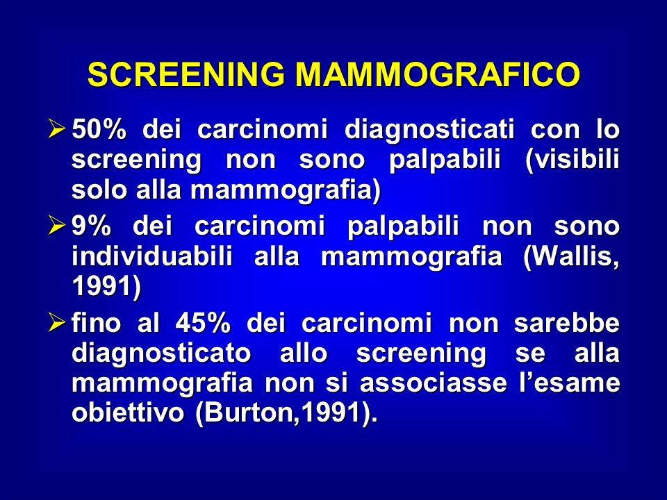 50% dei carcinomi diagnosticati con lo screening non sono palpabili (visibili solo alla mammografia) 50% dei carcinomi diagnosticati con lo screening non sono palpabili (visibili solo alla mammografia) 9% dei carcinomi palpabili non sono individuabili alla mammografia (Wallis, 1991) 9% dei carcinomi palpabili non sono individuabili alla mammografia (Wallis, 1991) fino al 45% dei carcinomi non sarebbe diagnosticato allo screening se alla mammografia non si associasse lesame obiettivo (Burton,1991).