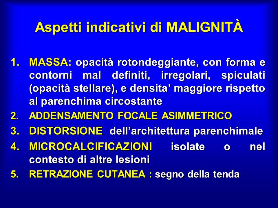 Aspetti indicativi di MALIGNITÀ 1.MASSA: opacità rotondeggiante, con forma e contorni mal definiti, irregolari, spiculati (opacità stellare), e densita maggiore rispetto al parenchima circostante 2.ADDENSAMENTO FOCALE ASIMMETRICO 3.DISTORSIONE dellarchitettura parenchimale 4.MICROCALCIFICAZIONI isolate o nel contesto di altre lesioni 5.RETRAZIONE CUTANEA : segno della tenda