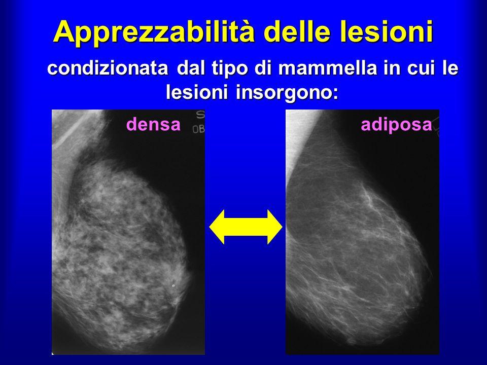 Apprezzabilità delle lesioni condizionata dal tipo di mammella in cui le lesioni insorgono: densaadiposa