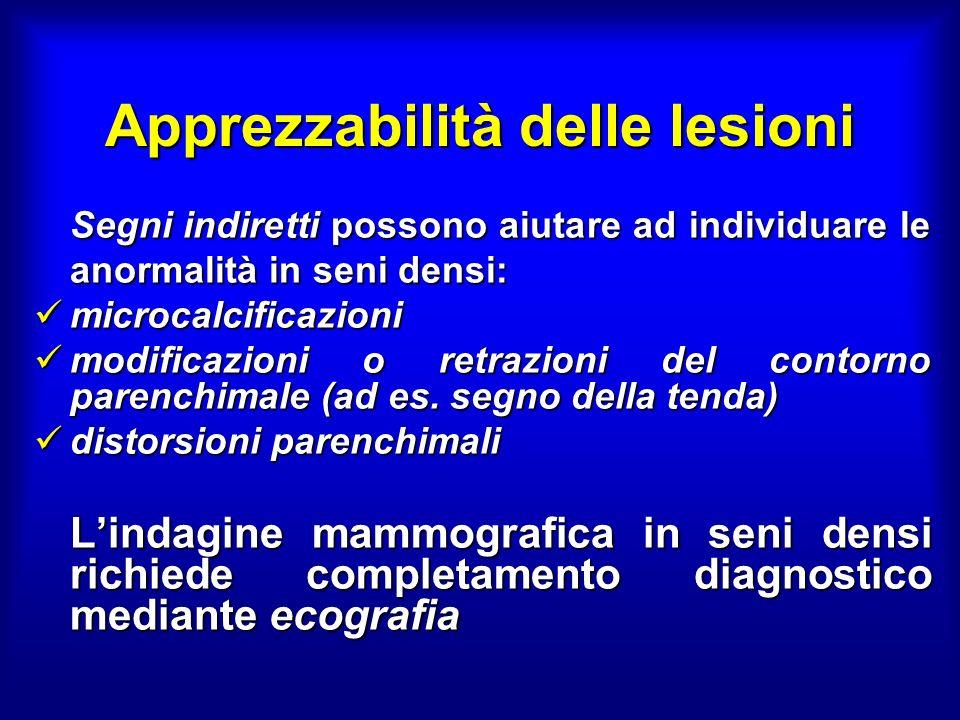 Apprezzabilità delle lesioni Segni indiretti possono aiutare ad individuare le anormalità in seni densi: microcalcificazioni microcalcificazioni modificazioni o retrazioni del contorno parenchimale (ad es.