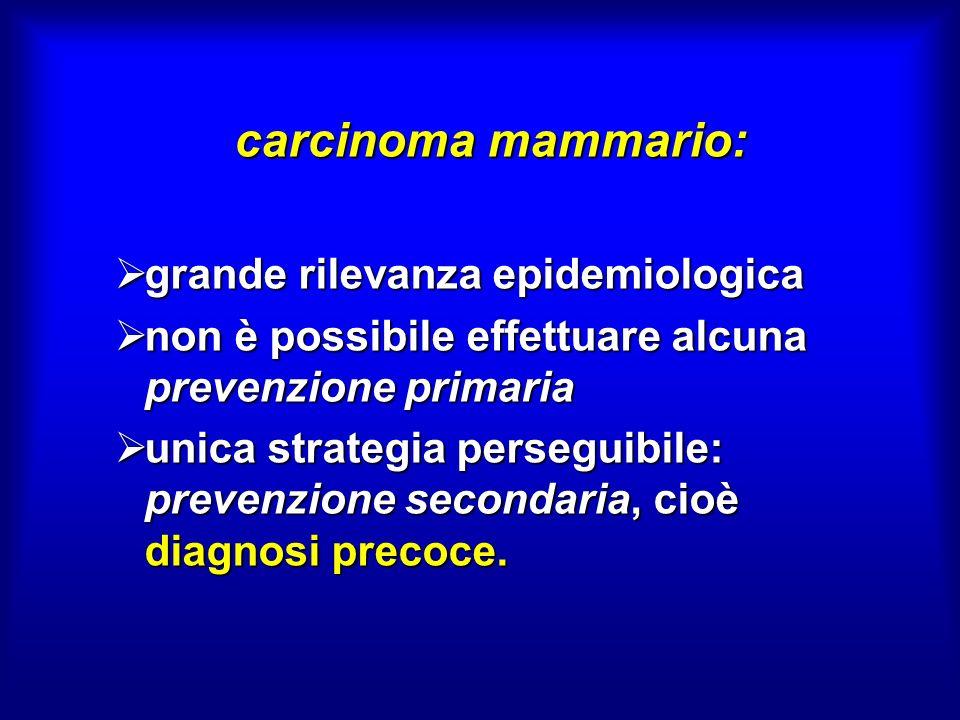 carcinoma mammario: grande rilevanza epidemiologica grande rilevanza epidemiologica non è possibile effettuare alcuna prevenzione primaria non è possibile effettuare alcuna prevenzione primaria unica strategia perseguibile: prevenzione secondaria, cioè diagnosi precoce.